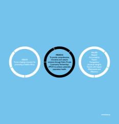 ACHAP Report 2014